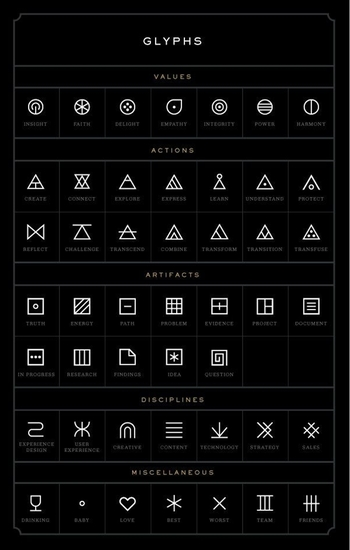 symbols. Good tiny tattoo ideas... | Postris