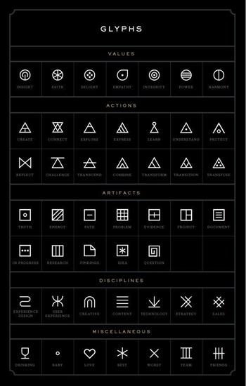 symbols. Good tiny tattoo ideas... | Postris