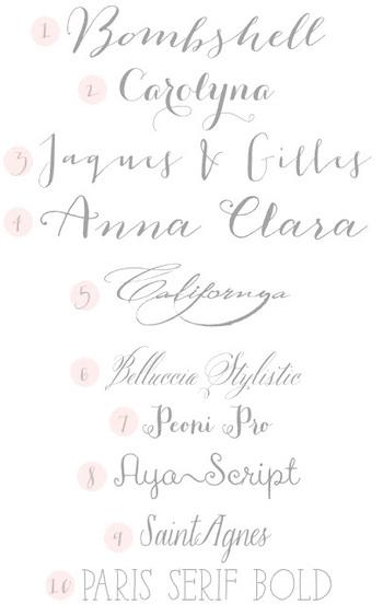 Design Fixation: {Typeface Tuesday} Wedding Fonts