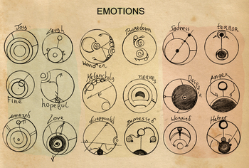"""""Emotions in Gallifreyan"" Guys! what if when Whovians felt emotion, the Gallifreyan word for it floa"