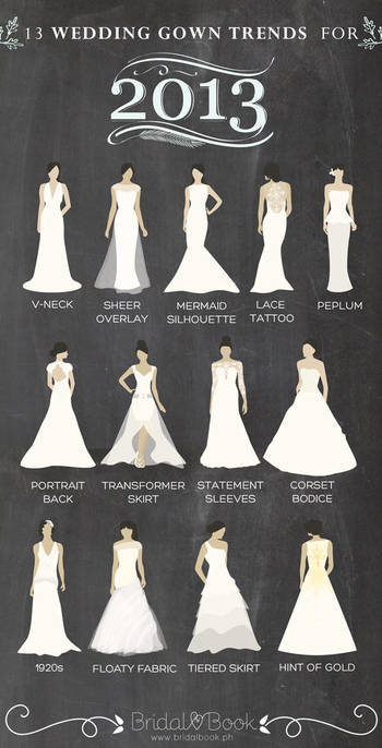 13 Wedding Gown Trends for 2013 - Wedding Blogs - BridalBook.ph