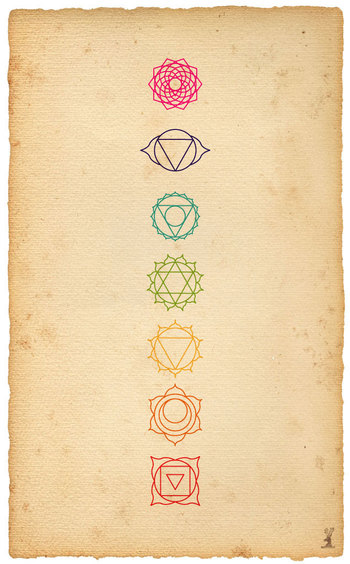 CORRECTED: The 7 Chakras - from bottom to top: 1) feeling grounded [red] 2) acceptance of change and others [orange]