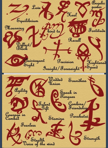 Thinking of the Fearless rune for a tattoo. Also like the Strength one...