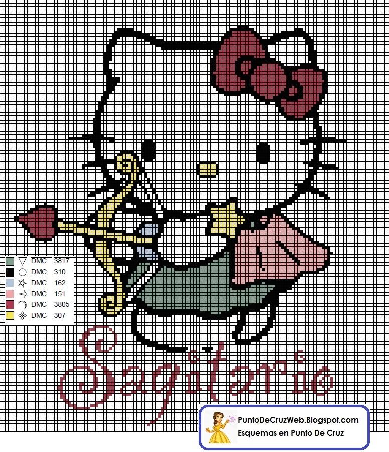 Punto de cruz horoscopo hello kitty sagitario www puntodecruzweb blogspot com original
